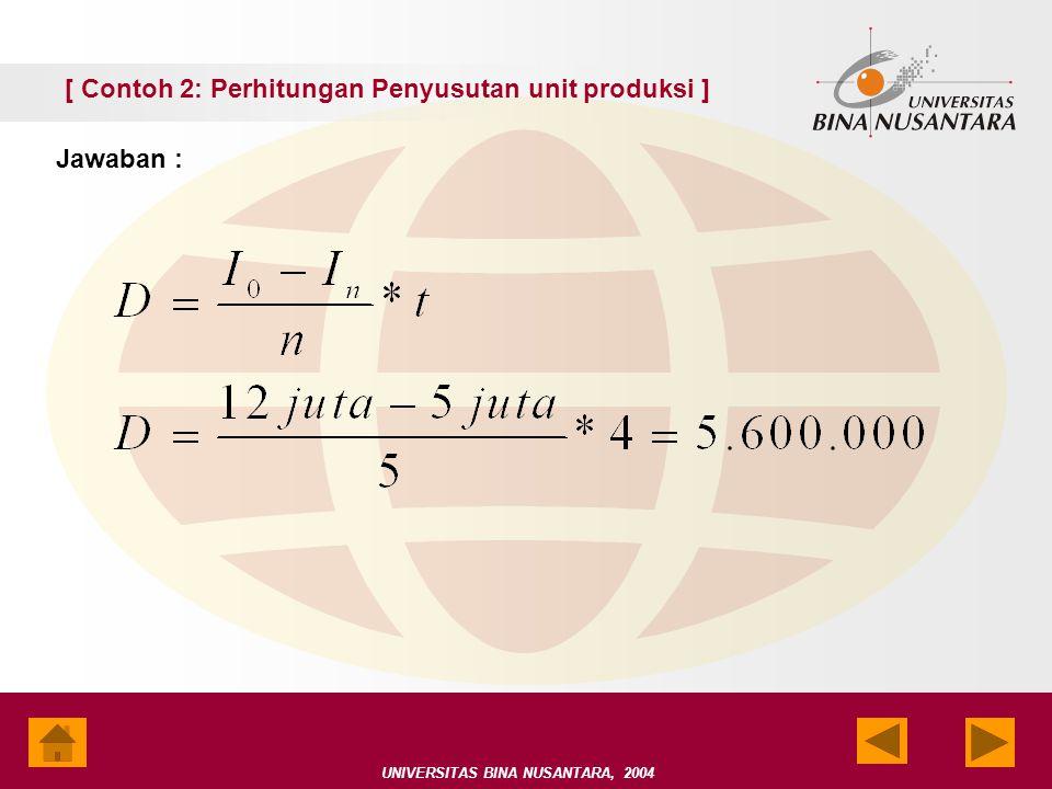 [ Contoh 2: Perhitungan Penyusutan unit produksi ]